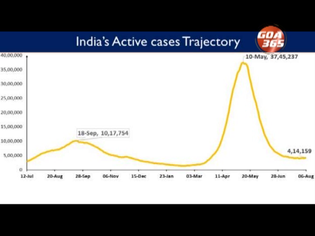 Corona cases in India after 24 hour 44,643