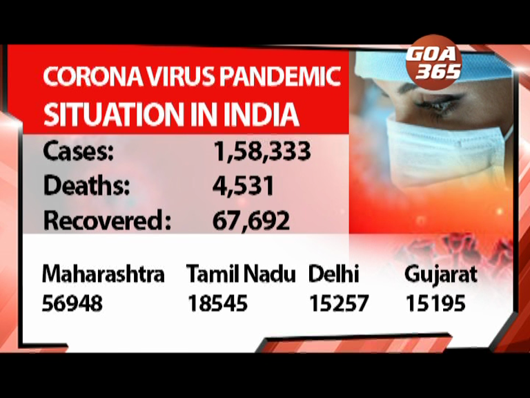 India crosses 6K covid-19 cases in single day once again