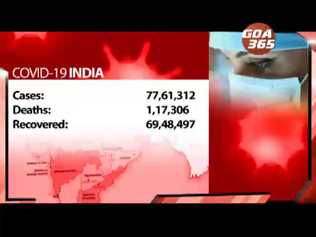 India reported 54,366 Covid 19 cases in 24hrs
