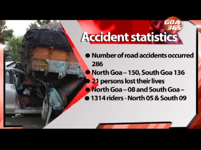 20 lose life in motor accidents in March Accident statistics