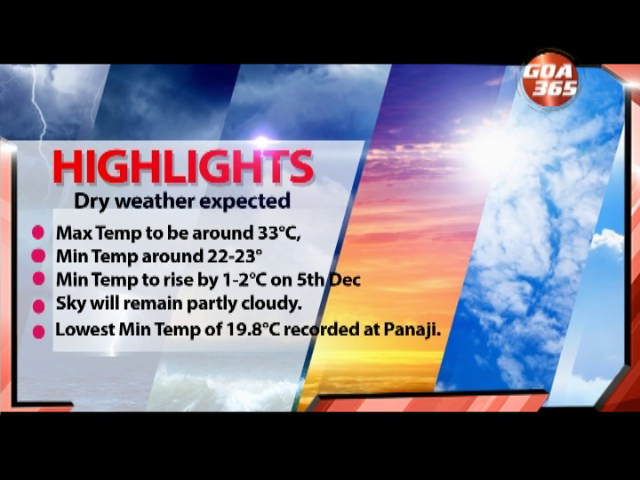 Weather to remain dry in Goa