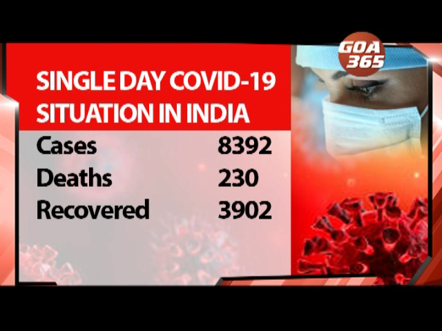 Jump 0f 8000 cases reported for 3rd consecutive day, tally reaches almost 2 lakh