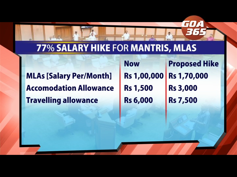 Goa Mantris, MLAs self-appraisal by 77%